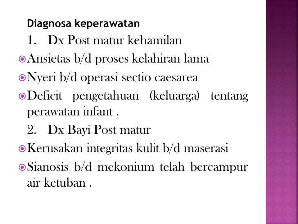 Diagnosa keperawatan 1.Dx Post matur kehamilan  Ansietas b/d proses kelahiran lama  Nyeri b/d operasi sectio caesarea  Deficit pengetahuan (keluarg