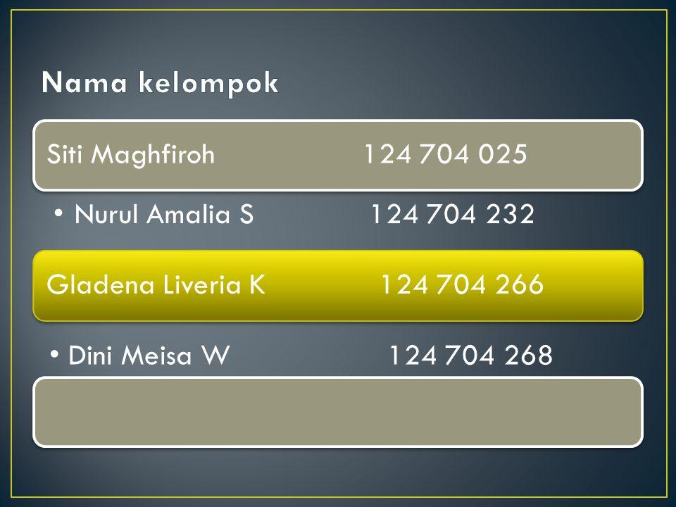 Siti Maghfiroh 124 704 025 Nurul Amalia S124 704 232 Gladena Liveria K 124 704 266 Dini Meisa W124 704 268