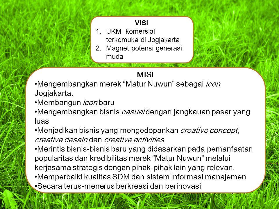"""VISI 1.UKM komersial terkemuka di Jogjakarta 2.Magnet potensi generasi muda MISI Mengembangkan merek """"Matur Nuwun"""" sebagai icon Jogjakarta. Membangun"""