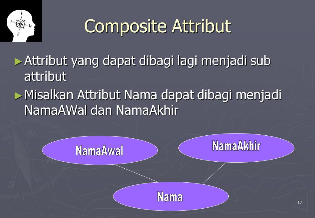 13 Composite Attribut ► Attribut yang dapat dibagi lagi menjadi sub attribut ► Misalkan Attribut Nama dapat dibagi menjadi NamaAWal dan NamaAkhir