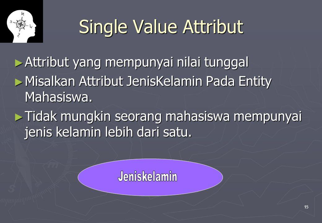 15 Single Value Attribut ► Attribut yang mempunyai nilai tunggal ► Misalkan Attribut JenisKelamin Pada Entity Mahasiswa. ► Tidak mungkin seorang mahas