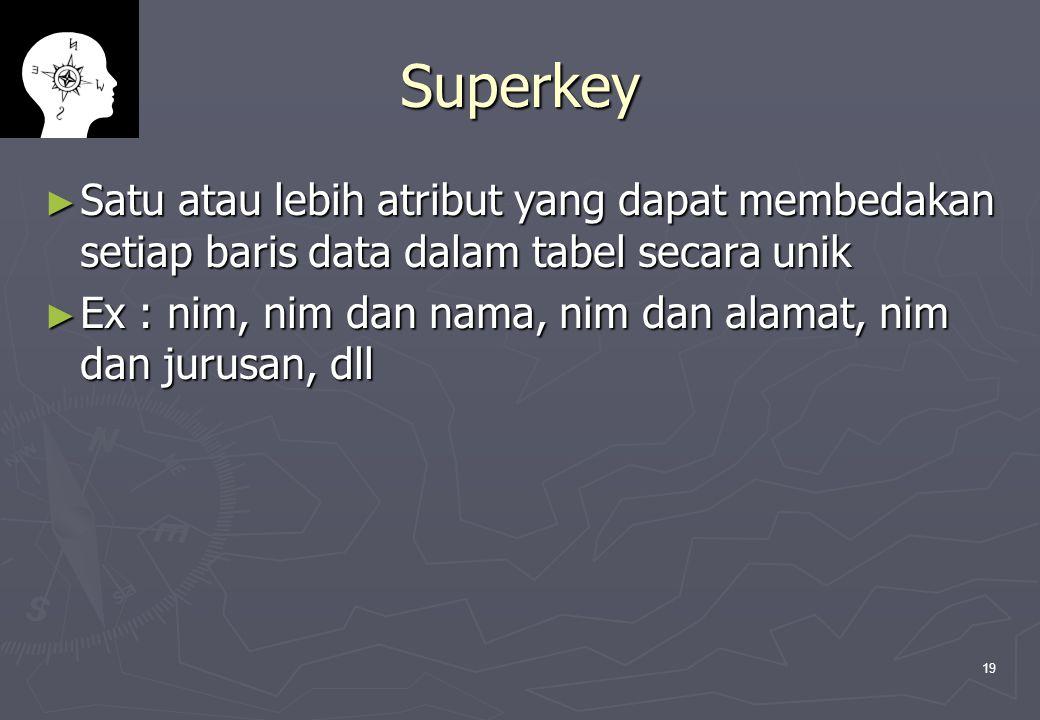 19 Superkey ► Satu atau lebih atribut yang dapat membedakan setiap baris data dalam tabel secara unik ► Ex : nim, nim dan nama, nim dan alamat, nim da