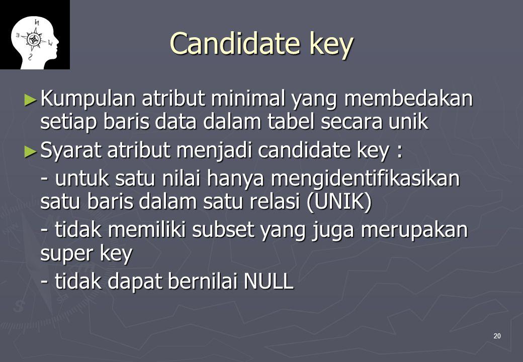 20 Candidate key ► Kumpulan atribut minimal yang membedakan setiap baris data dalam tabel secara unik ► Syarat atribut menjadi candidate key : - untuk