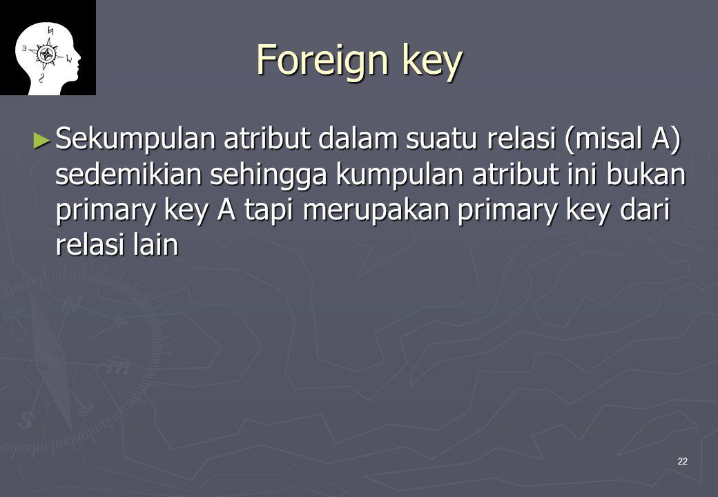 22 Foreign key ► Sekumpulan atribut dalam suatu relasi (misal A) sedemikian sehingga kumpulan atribut ini bukan primary key A tapi merupakan primary k
