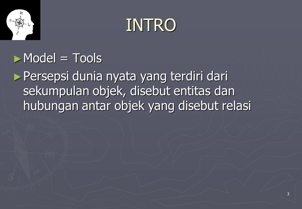 3 INTRO ► Model = Tools ► Persepsi dunia nyata yang terdiri dari sekumpulan objek, disebut entitas dan hubungan antar objek yang disebut relasi