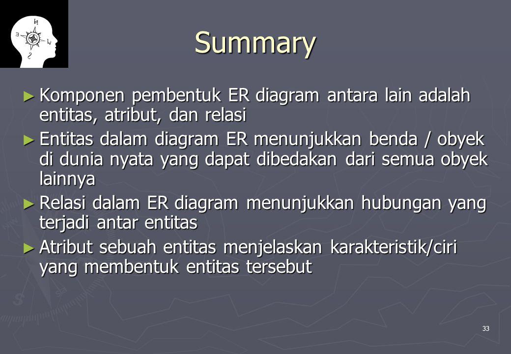 33 Summary ► Komponen pembentuk ER diagram antara lain adalah entitas, atribut, dan relasi ► Entitas dalam diagram ER menunjukkan benda / obyek di dun
