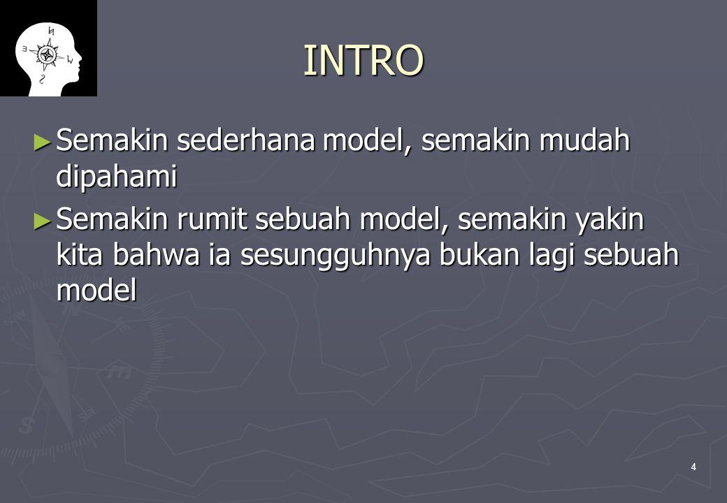 4 INTRO ► Semakin sederhana model, semakin mudah dipahami ► Semakin rumit sebuah model, semakin yakin kita bahwa ia sesungguhnya bukan lagi sebuah mod