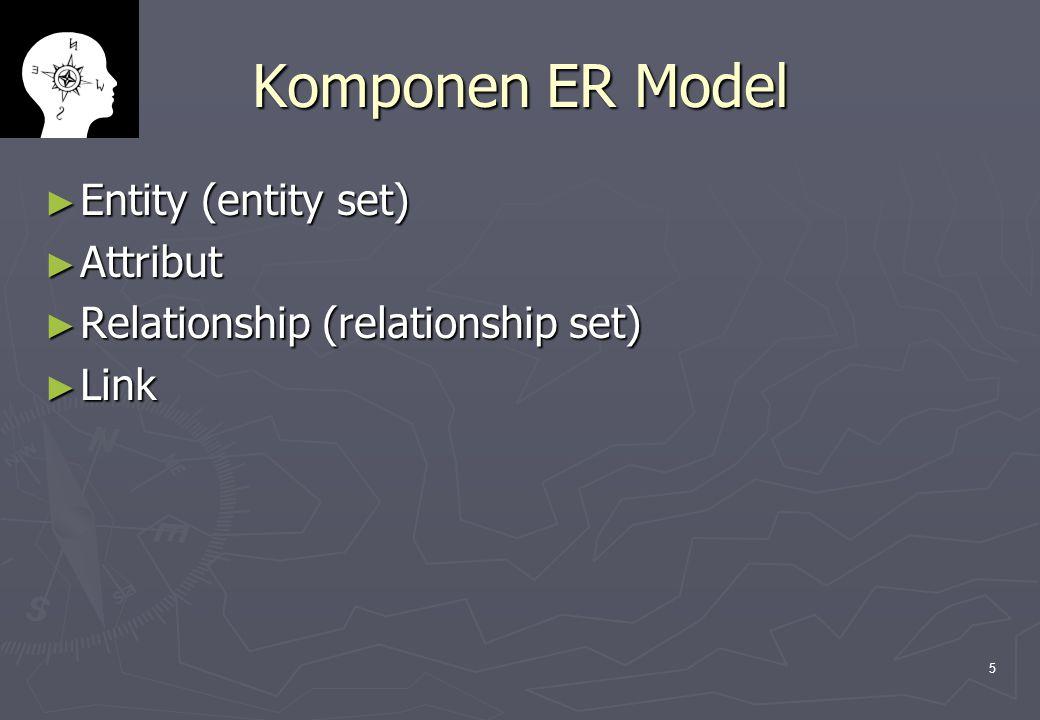 5 Komponen ER Model ► Entity (entity set) ► Attribut ► Relationship (relationship set) ► Link