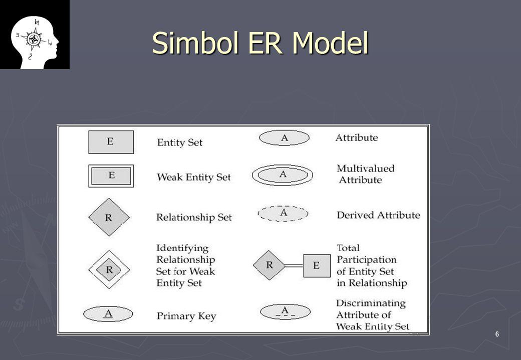 6 Simbol ER Model