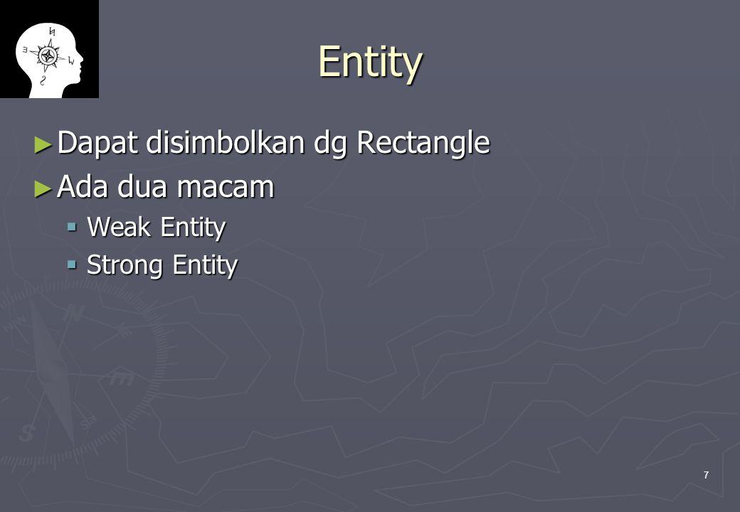 7 Entity ► Dapat disimbolkan dg Rectangle ► Ada dua macam  Weak Entity  Strong Entity