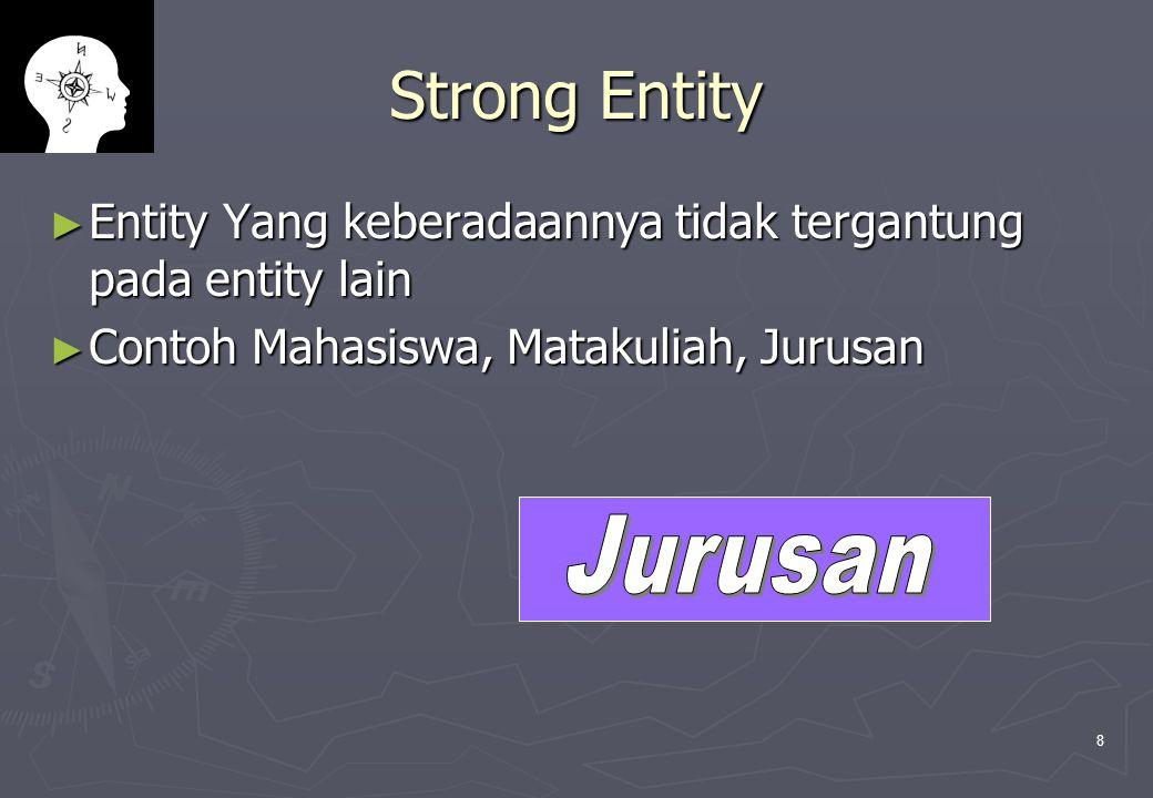 8 Strong Entity ► Entity Yang keberadaannya tidak tergantung pada entity lain ► Contoh Mahasiswa, Matakuliah, Jurusan