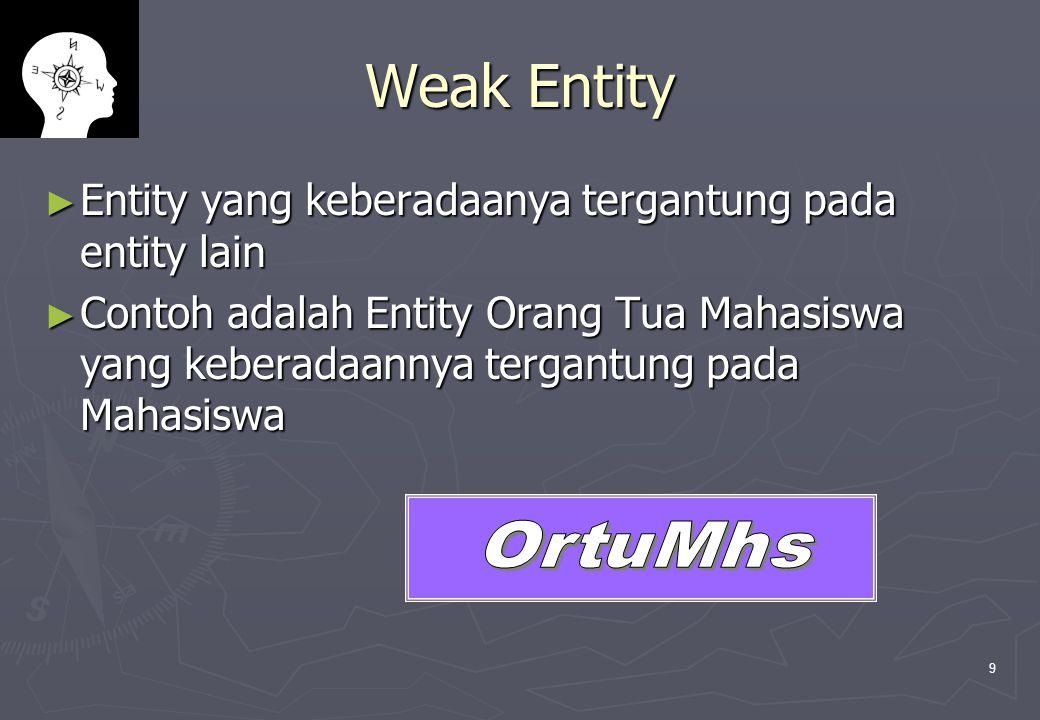 9 Weak Entity ► Entity yang keberadaanya tergantung pada entity lain ► Contoh adalah Entity Orang Tua Mahasiswa yang keberadaannya tergantung pada Mah