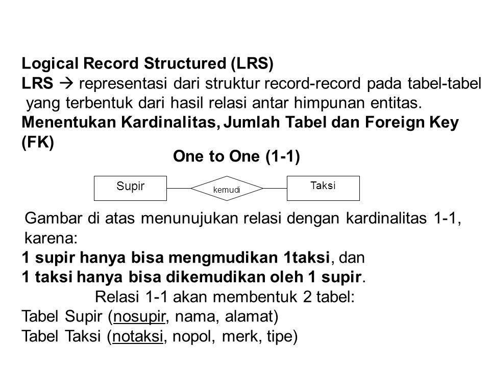 Logical Record Structured (LRS) LRS  representasi dari struktur record-record pada tabel-tabel yang terbentuk dari hasil relasi antar himpunan entita