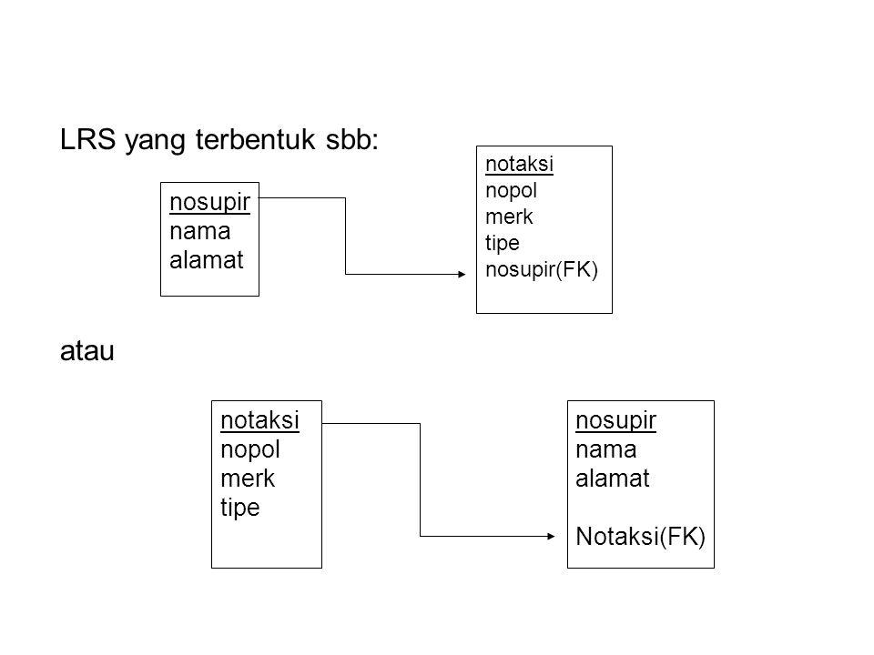 LRS yang terbentuk sbb: nosupir nama alamat notaksi nopol merk tipe nosupir(FK) atau notaksi nopol merk tipe nosupir nama alamat Notaksi(FK)
