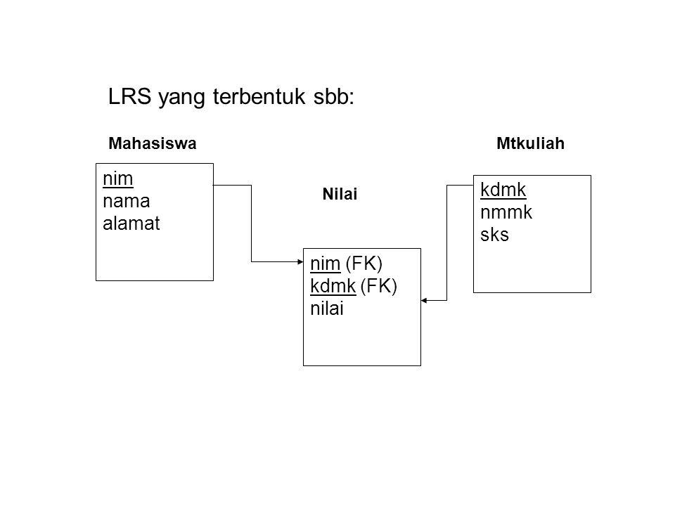 LRS yang terbentuk sbb: nim nama alamat kdmk nmmk sks nim (FK) kdmk (FK) nilai Mahasiswa Nilai Mtkuliah