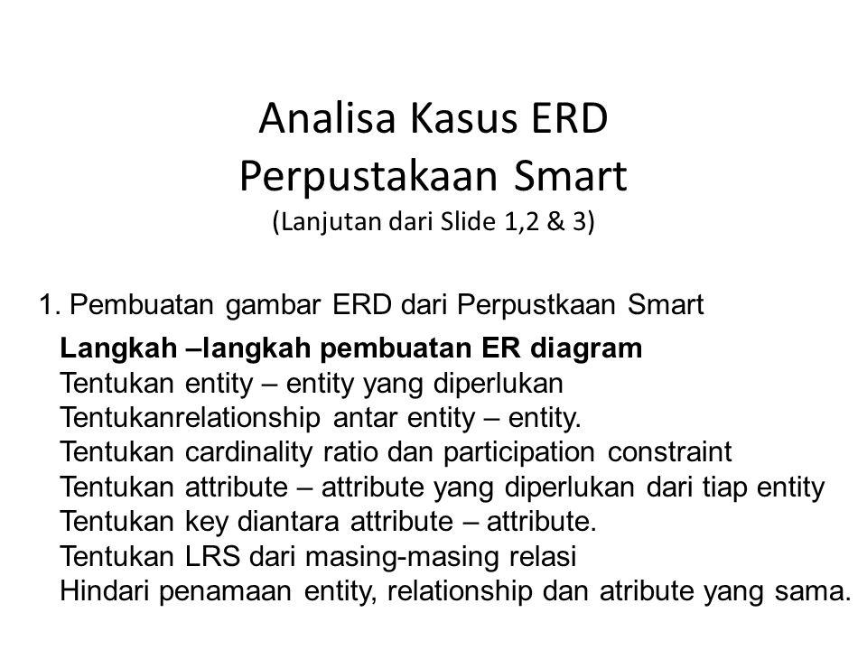Analisa Kasus ERD Perpustakaan Smart (Lanjutan dari Slide 1,2 & 3) 1. Pembuatan gambar ERD dari Perpustkaan Smart Langkah –langkah pembuatan ER diagra