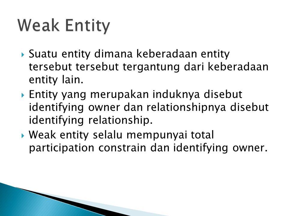  Suatu entity dimana keberadaan entity tersebut tersebut tergantung dari keberadaan entity lain.  Entity yang merupakan induknya disebut identifying
