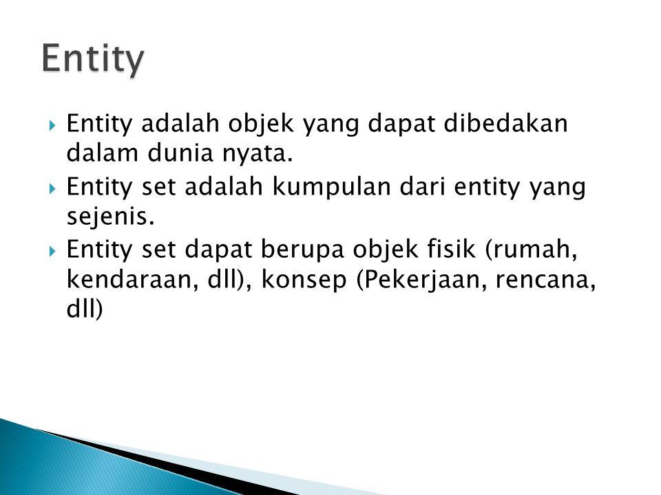  Entity adalah objek yang dapat dibedakan dalam dunia nyata.  Entity set adalah kumpulan dari entity yang sejenis.  Entity set dapat berupa objek f