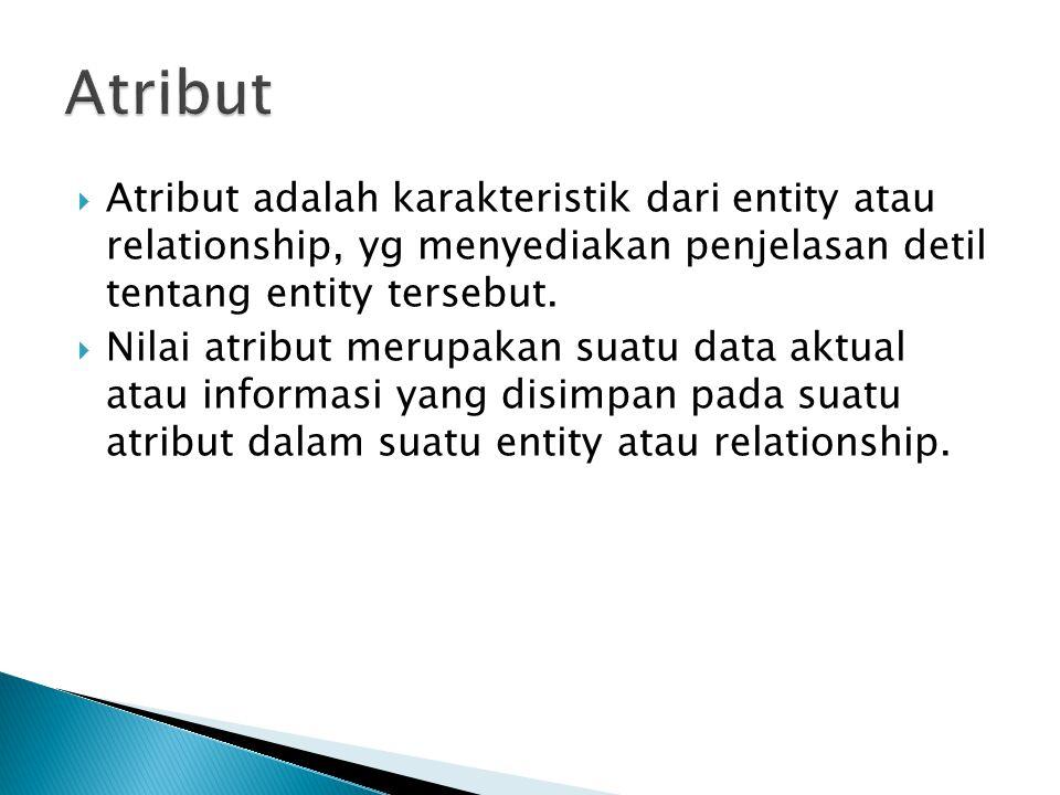  Atribut adalah karakteristik dari entity atau relationship, yg menyediakan penjelasan detil tentang entity tersebut.  Nilai atribut merupakan suatu