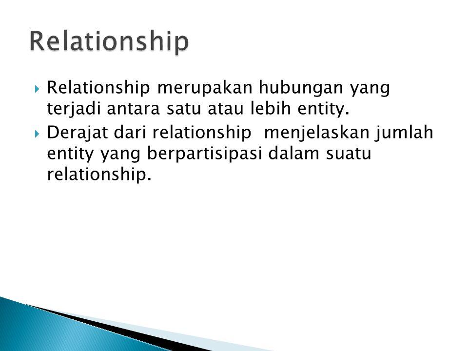  Relationship merupakan hubungan yang terjadi antara satu atau lebih entity.  Derajat dari relationship menjelaskan jumlah entity yang berpartisipas
