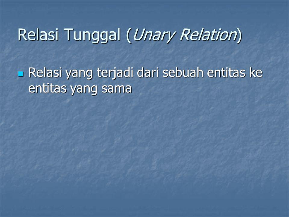 Relasi Tunggal (Unary Relation) Relasi yang terjadi dari sebuah entitas ke entitas yang sama Relasi yang terjadi dari sebuah entitas ke entitas yang s