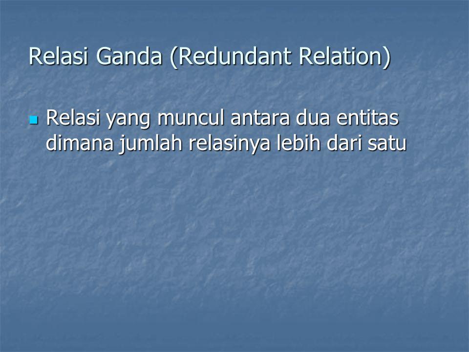Relasi Ganda (Redundant Relation) Relasi yang muncul antara dua entitas dimana jumlah relasinya lebih dari satu Relasi yang muncul antara dua entitas