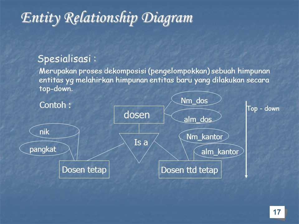17 Entity Relationship Diagram Entity Relationship Diagram Spesialisasi : Merupakan proses dekomposisi (pengelompokkan) sebuah himpunan entitas yg mel