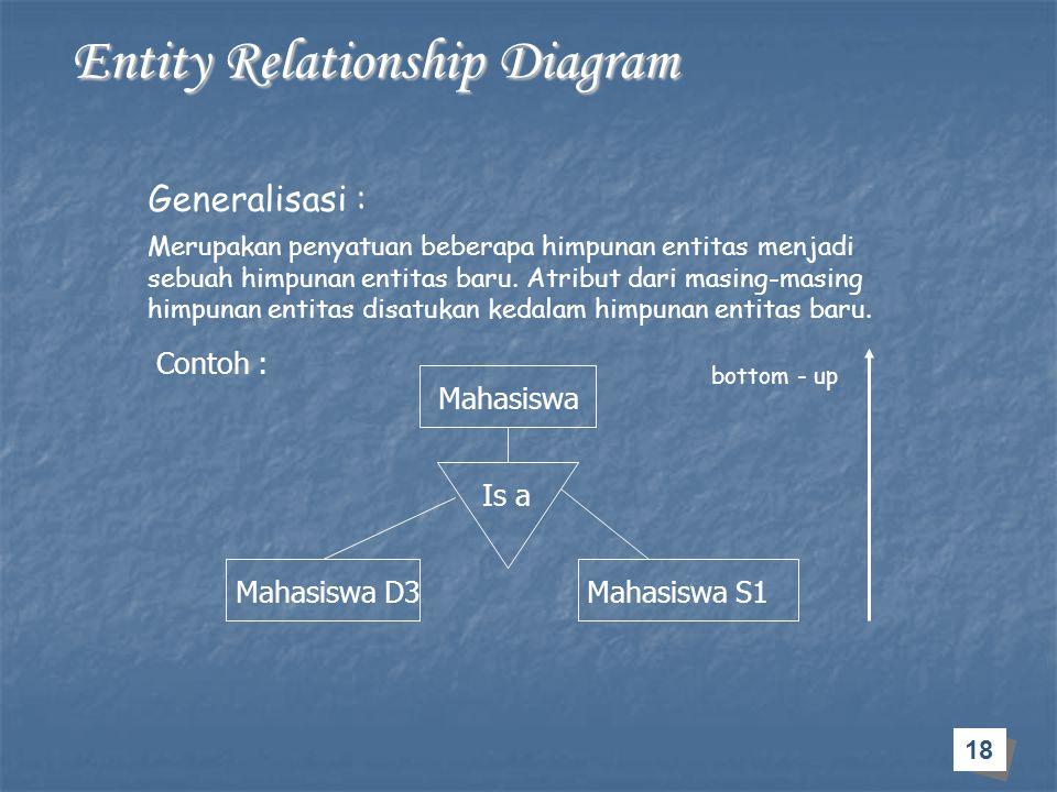 18 Entity Relationship Diagram Entity Relationship Diagram Generalisasi : Contoh : Mahasiswa Mahasiswa D3 Mahasiswa S1 Is a bottom - up Merupakan peny
