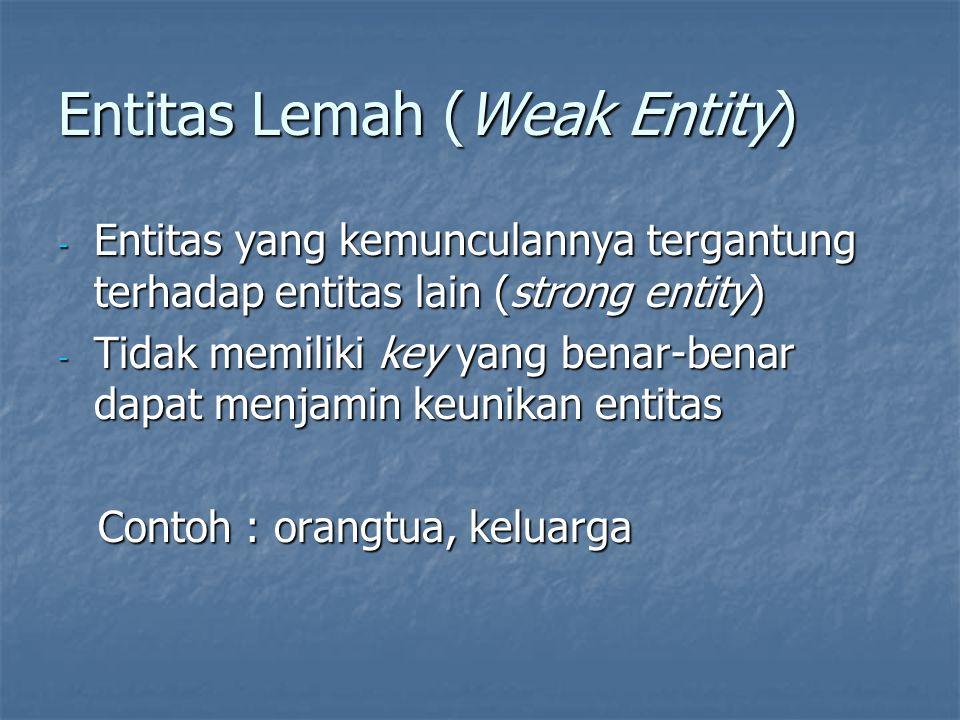Entitas Lemah (Weak Entity) - Entitas yang kemunculannya tergantung terhadap entitas lain (strong entity) - Tidak memiliki key yang benar-benar dapat