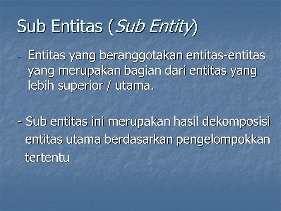 Sub Entitas (Sub Entity) - Entitas yang beranggotakan entitas-entitas yang merupakan bagian dari entitas yang lebih superior / utama. - Sub entitas in