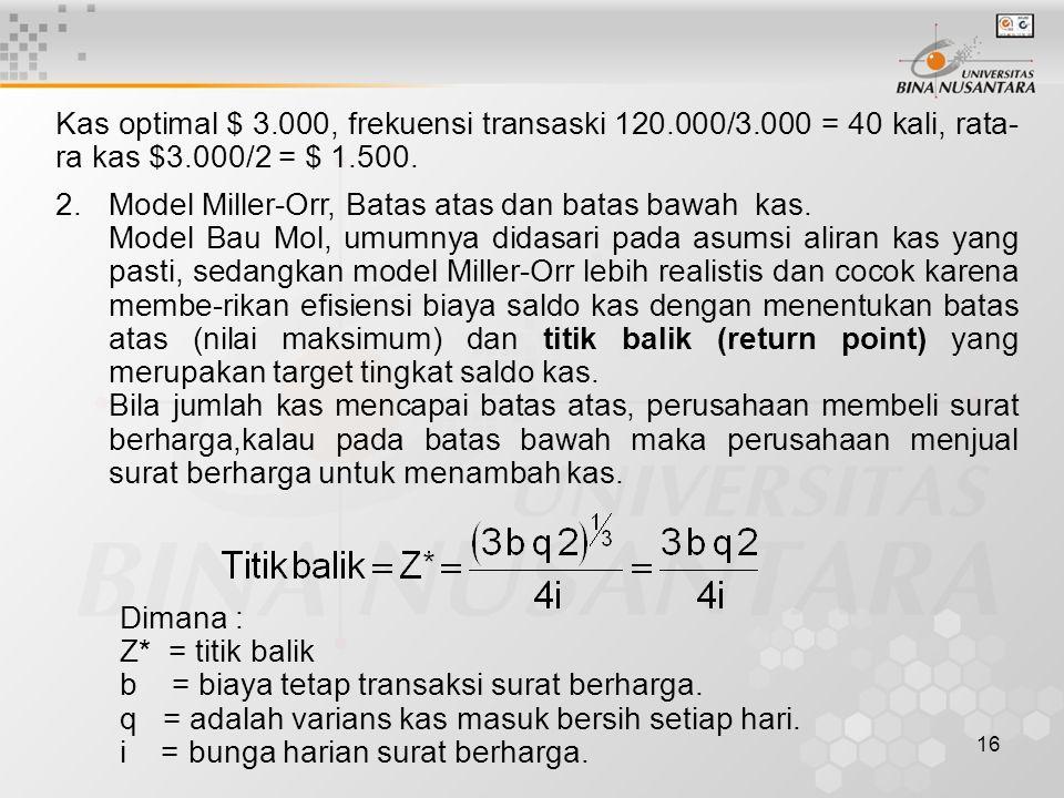 16 Kas optimal $ 3.000, frekuensi transaski 120.000/3.000 = 40 kali, rata- ra kas $3.000/2 = $ 1.500.