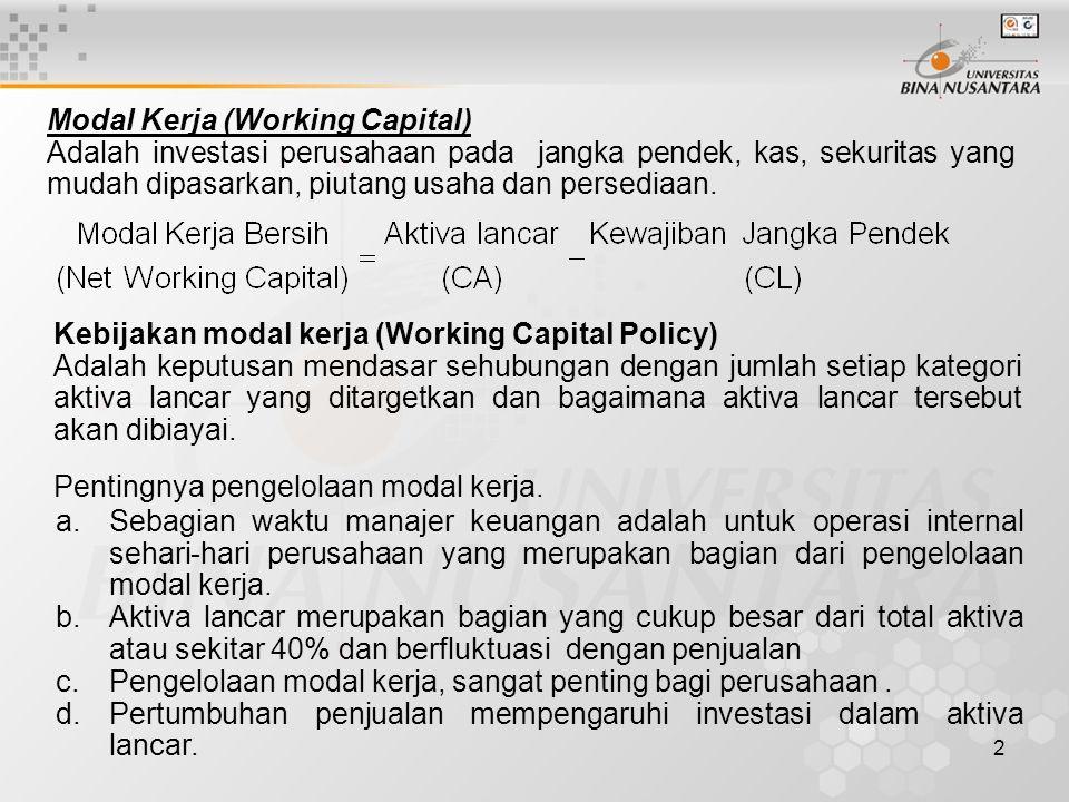 2 Modal Kerja (Working Capital) Adalah investasi perusahaan pada jangka pendek, kas, sekuritas yang mudah dipasarkan, piutang usaha dan persediaan.