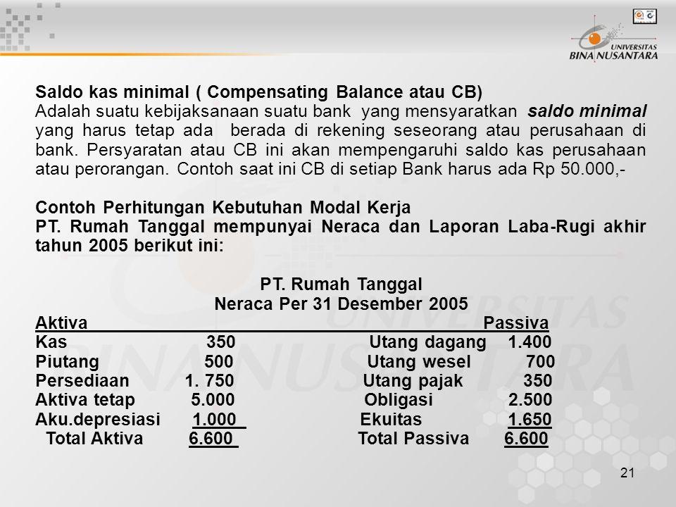 21 Saldo kas minimal ( Compensating Balance atau CB) Adalah suatu kebijaksanaan suatu bank yang mensyaratkan saldo minimal yang harus tetap ada berada di rekening seseorang atau perusahaan di bank.