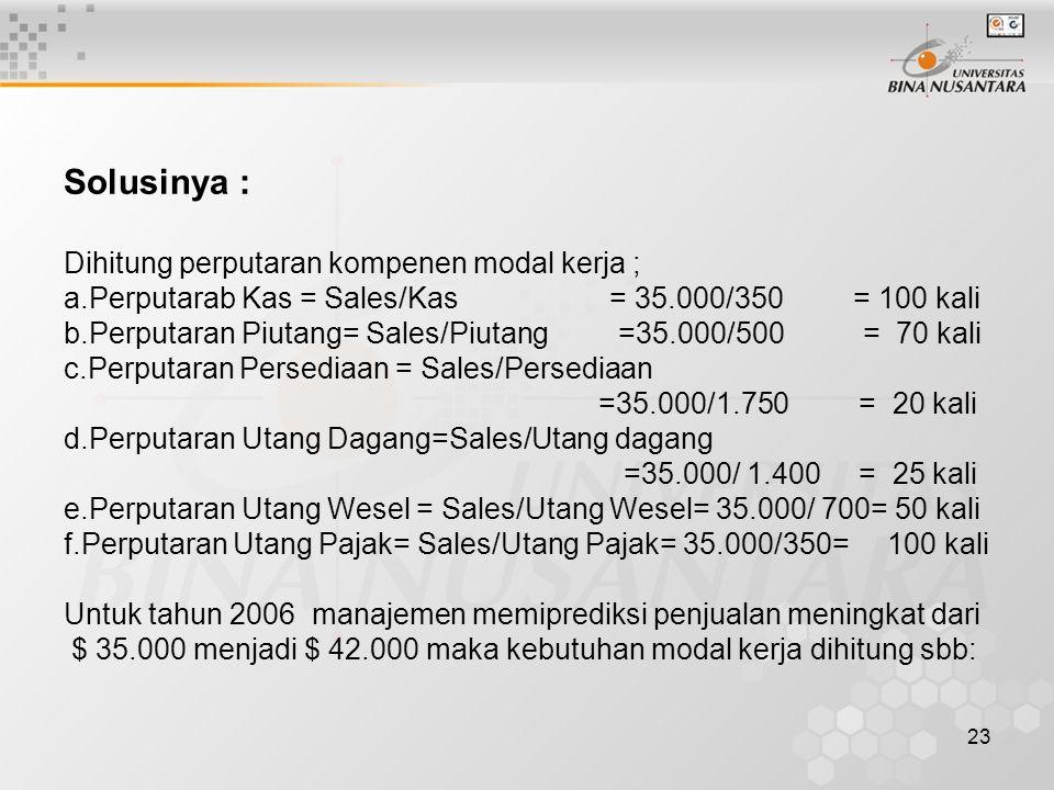 23 Solusinya : Dihitung perputaran kompenen modal kerja ; a.Perputarab Kas = Sales/Kas = 35.000/350 = 100 kali b.Perputaran Piutang= Sales/Piutang =35.000/500 = 70 kali c.Perputaran Persediaan = Sales/Persediaan =35.000/1.750 = 20 kali d.Perputaran Utang Dagang=Sales/Utang dagang =35.000/ 1.400 = 25 kali e.Perputaran Utang Wesel = Sales/Utang Wesel= 35.000/ 700= 50 kali f.Perputaran Utang Pajak= Sales/Utang Pajak= 35.000/350= 100 kali Untuk tahun 2006 manajemen memiprediksi penjualan meningkat dari $ 35.000 menjadi $ 42.000 maka kebutuhan modal kerja dihitung sbb: