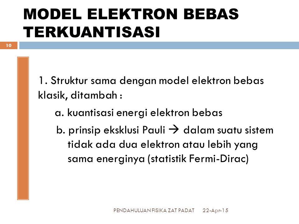 MODEL ELEKTRON BEBAS TERKUANTISASI 1.