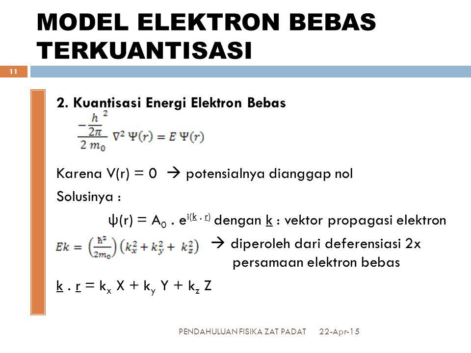 MODEL ELEKTRON BEBAS TERKUANTISASI 2.