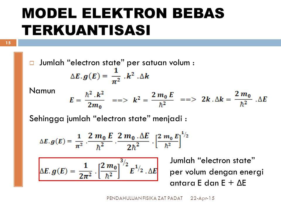 MODEL ELEKTRON BEBAS TERKUANTISASI  Jumlah electron state per satuan volum : Namun Sehingga jumlah electron state menjadi : Jumlah electron state per volum dengan energi antara E dan E + Δ E 22-Apr-15 15 PENDAHULUAN FISIKA ZAT PADAT