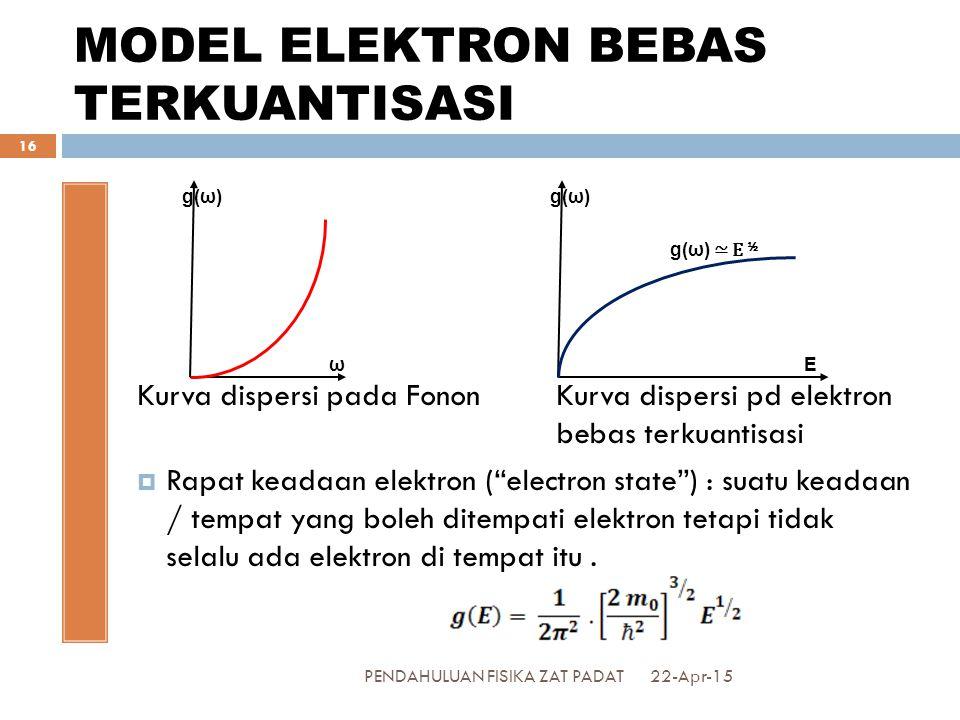 MODEL ELEKTRON BEBAS TERKUANTISASI Kurva dispersi pada Fonon Kurva dispersi pd elektron bebas terkuantisasi  Rapat keadaan elektron ( electron state ) : suatu keadaan / tempat yang boleh ditempati elektron tetapi tidak selalu ada elektron di tempat itu.