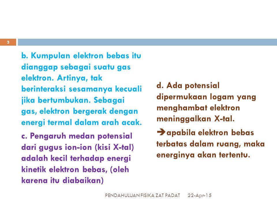 MODEL ELEKTRON BEBAS TERKUANTISASI  Jumlah electron state (keadaan elektron/tempat elektron) dengan energi antara E dan E + Δ E adalah:  Namun dlm penurunan sebelumnya, kita belum memperha- tikan spin elektron ( dan ), dengan demikian jumlah electron state menjadi: 22-Apr-15 14 PENDAHULUAN FISIKA ZAT PADAT kxkx KzKz KyKy