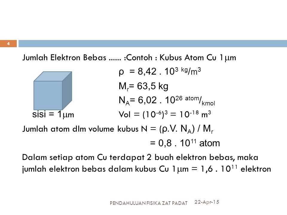 Sifat Kelistrikan yang Makro : a.J ∞ E  J = σ E σ = konduktivitas listrik b.