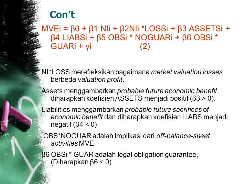 Con't MVEi = β0 + β1 NIi + β2NIi *LOSSi + β3 ASSETSi + β4 LIABSi + β5 OBSi * NOGUARi + β6 OBSi * GUARi + γi(2) NI*LOSS merefleksikan bagaimana market