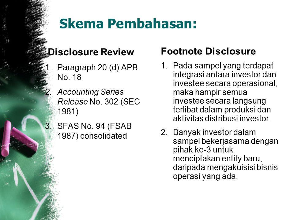 Skema Pembahasan: Disclosure Review 1.Paragraph 20 (d) APB No. 18 2.Accounting Series Release No. 302 (SEC 1981) 3.SFAS No. 94 (FSAB 1987) consolidate