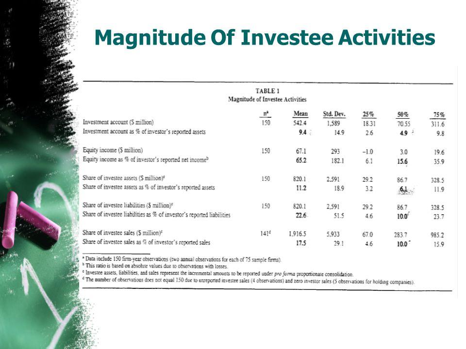 Valuation Of Off-Balance-Sheet Activities Model empiris yang digunakan adalah General Equity Valuation Model (Collins et al 1999; Graham et al.