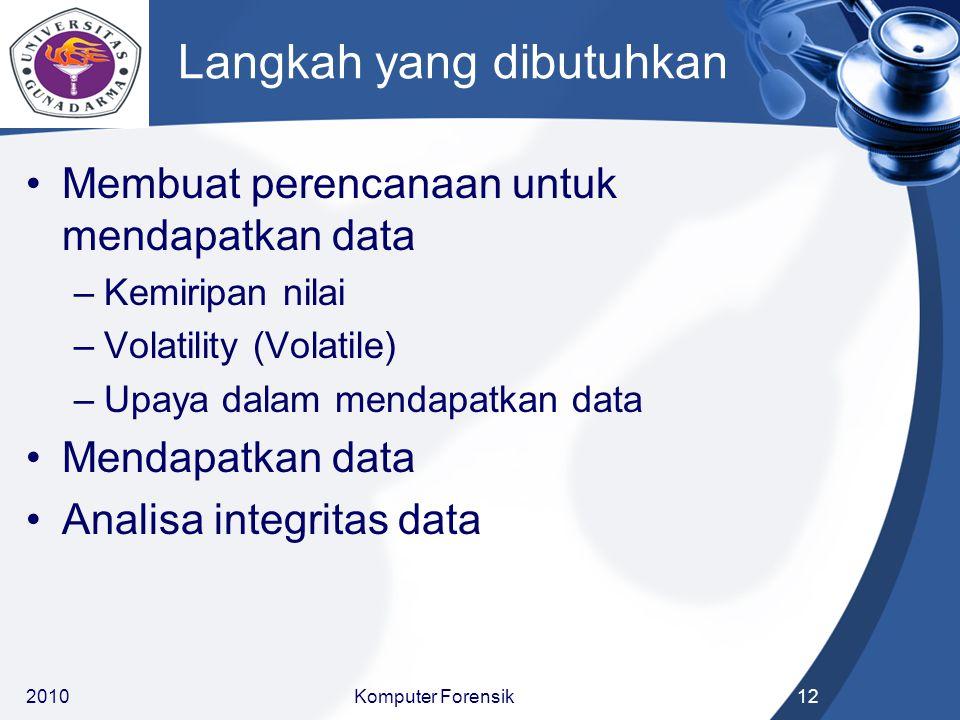 Langkah yang dibutuhkan Membuat perencanaan untuk mendapatkan data –Kemiripan nilai –Volatility (Volatile) –Upaya dalam mendapatkan data Mendapatkan d