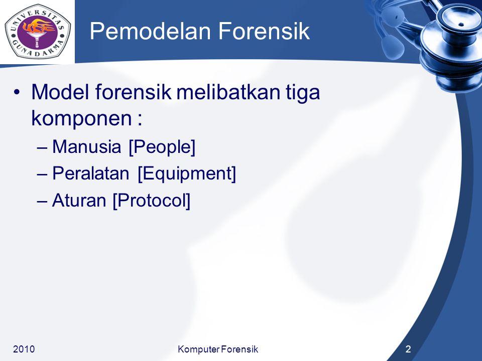 Pemodelan Forensik Model forensik melibatkan tiga komponen : –Manusia [People] –Peralatan [Equipment] –Aturan [Protocol] 20102Komputer Forensik