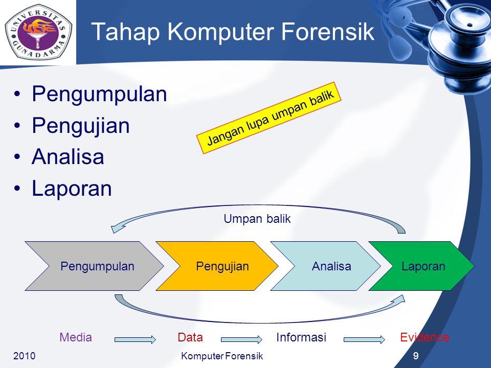Tahap Komputer Forensik Pengumpulan Pengujian Analisa Laporan Jangan lupa umpan balik PengumpulanPengujianAnalisaLaporan Umpan balik MediaDataEvidence