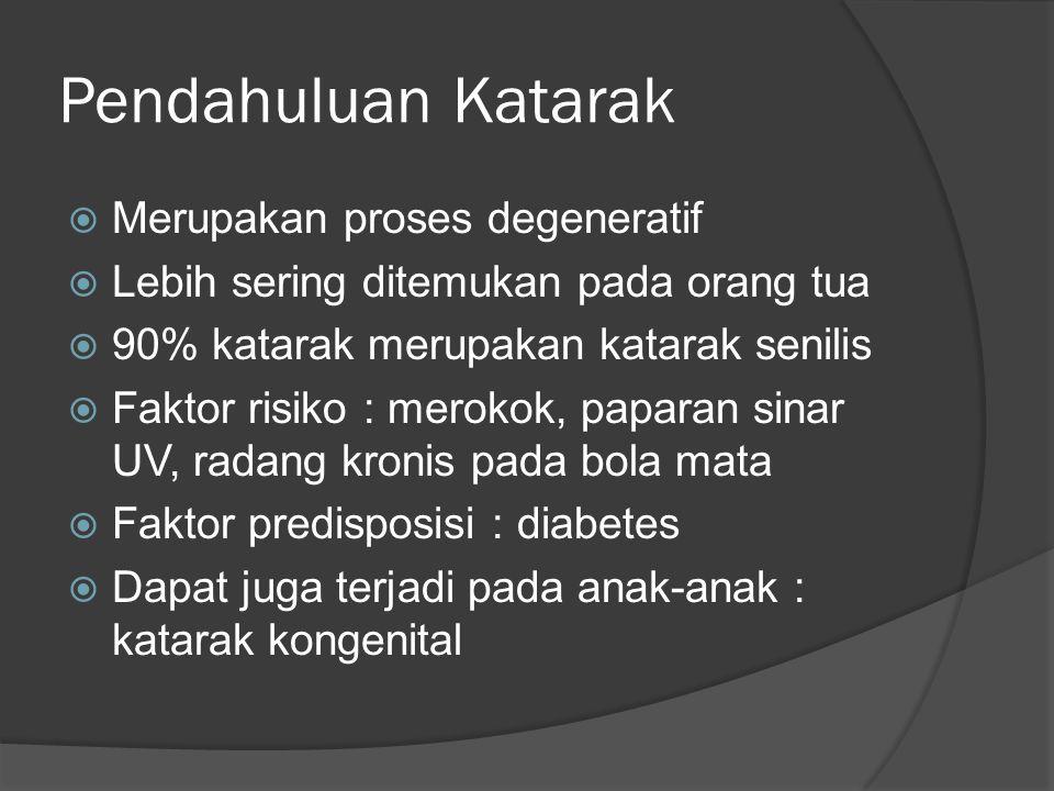Klasifikasi Katarak MorfologiMaturitasOnset KapsularInsipienKongenital SubkapsularIntumesenInfantile KortikalImmaturJuvenile SupranuklearMaturPresenile NuklearHipermaturSenile PolarMorgagni