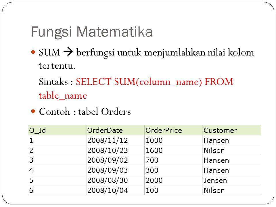 Fungsi Matematika SUM  berfungsi untuk menjumlahkan nilai kolom tertentu. Sintaks : SELECT SUM(column_name) FROM table_name Contoh : tabel Orders O_I