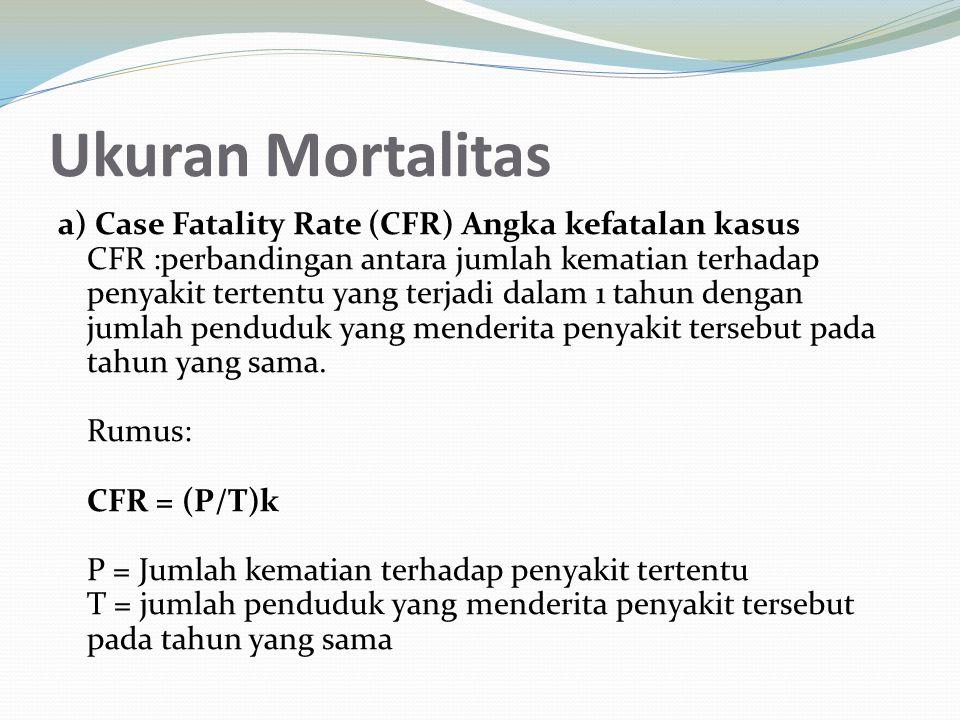 Ukuran Mortalitas a) Case Fatality Rate (CFR) Angka kefatalan kasus CFR :perbandingan antara jumlah kematian terhadap penyakit tertentu yang terjadi d