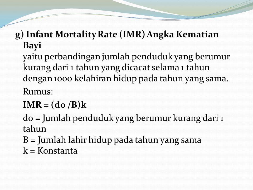 g) Infant Mortality Rate (IMR) Angka Kematian Bayi yaitu perbandingan jumlah penduduk yang berumur kurang dari 1 tahun yang dicacat selama 1 tahun den